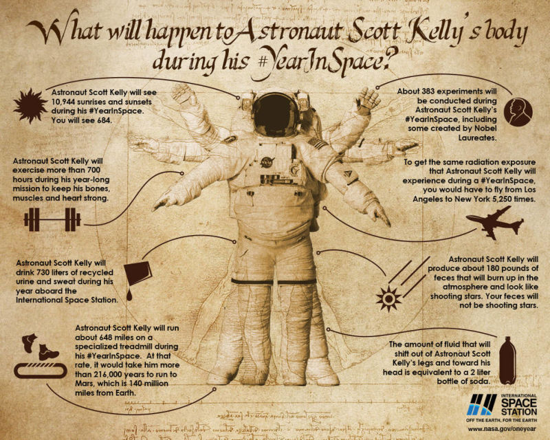 Scott-Kelly-astronauta