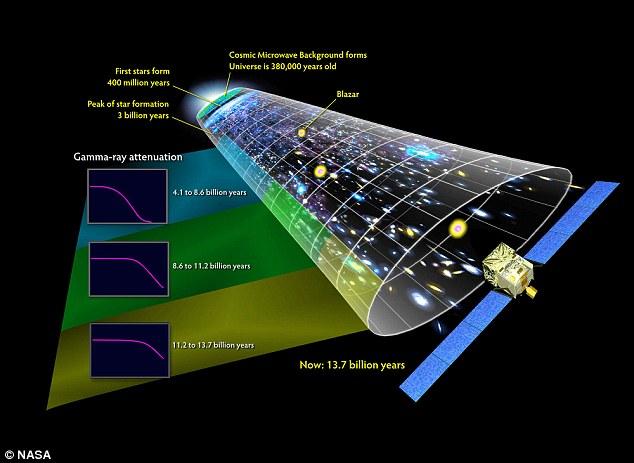 nao-existiu-Big-Bang