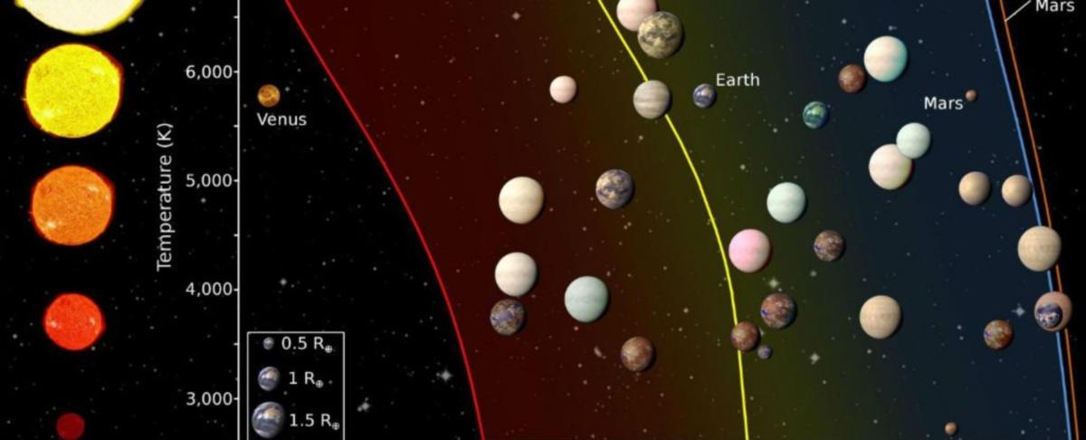 planetas-onde-podem-existir-vida-extraterrestre