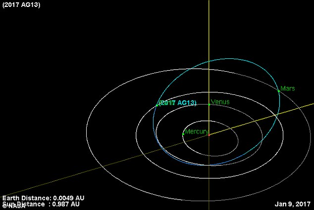 asteroide-gigante