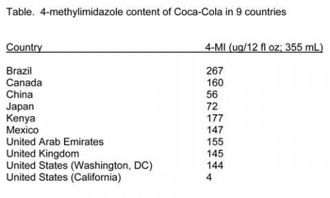 coca-cola-brasil_01