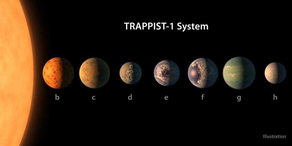 nasa-encontra-planetas-semelhantes-a-terra_1