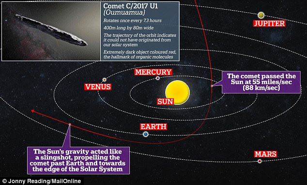 astronomos-cometa_1